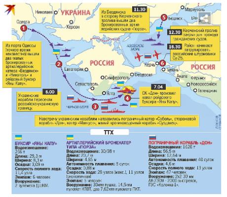 Parla la forza: verrà sparato a tutti gli aerei, navi e truppe che si avvicineranno alla frontiera russa con intenzioni ostili