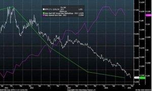 Il debito pubblico italiano: la finanza e la macrousura