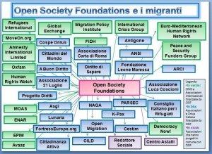 Fermare il business capitalistico dell'immigrazione