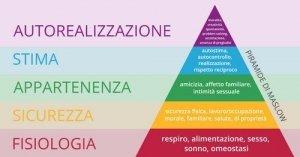 La piramide (tagliata) di Maslow